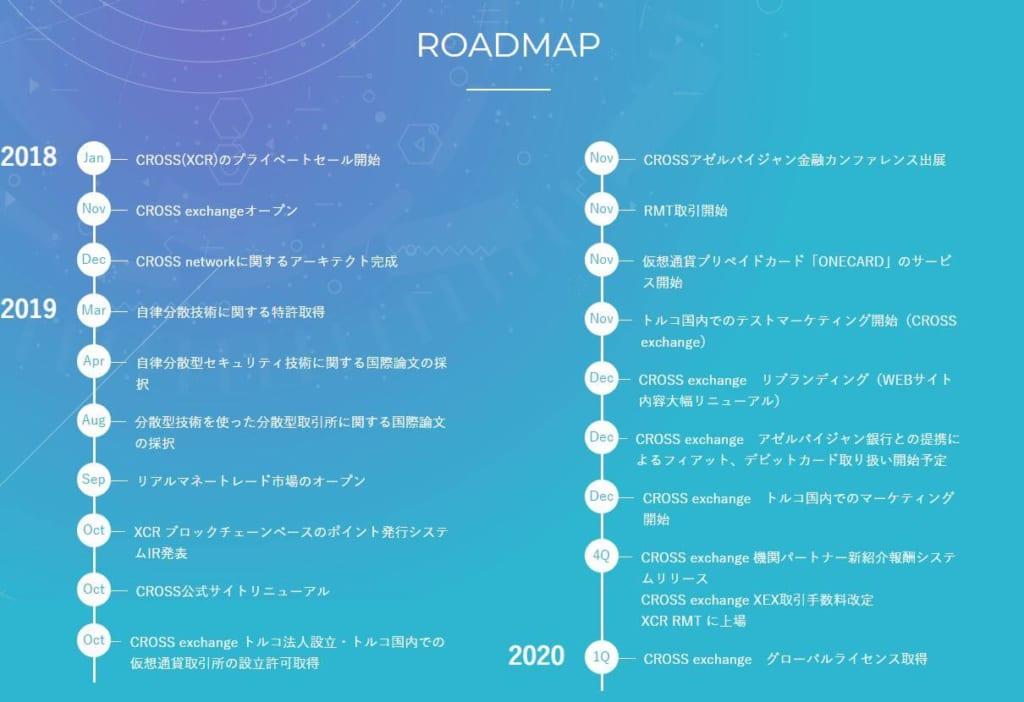 クロスエクスチェンジのロードマップ