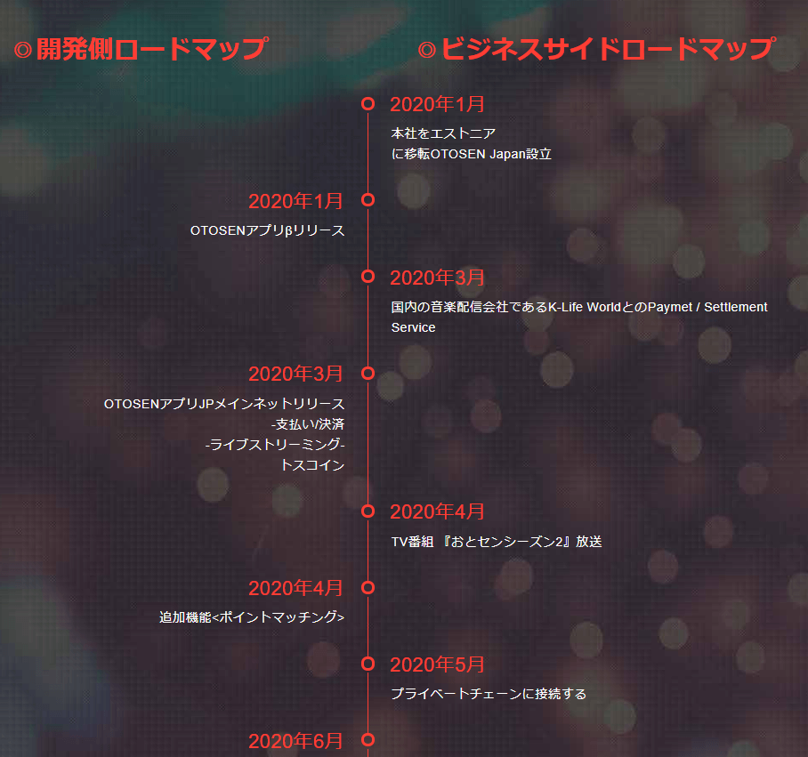 OTOSENのロードマップ