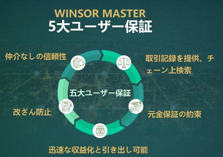 ウィンザーマスター-5大ユーザー保証