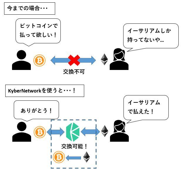 KNC-説明