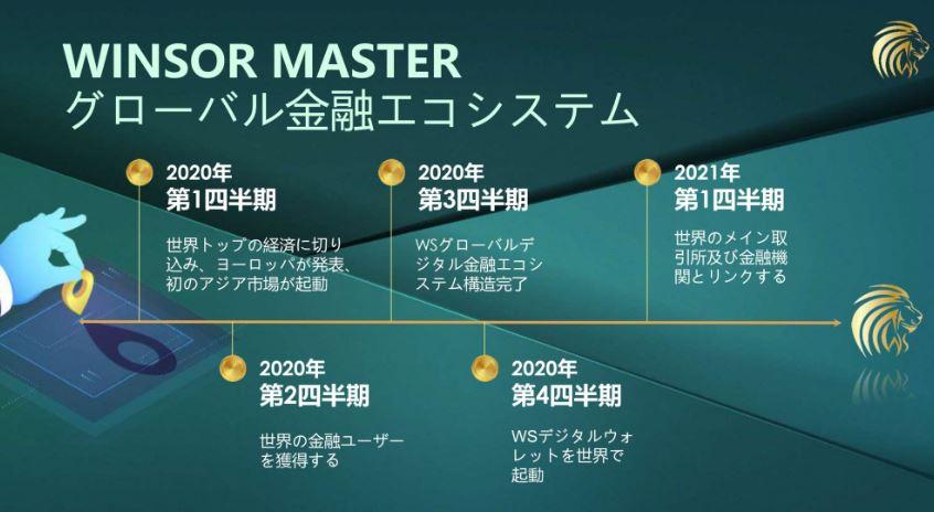 ウィンザーマスター-ロードマップ