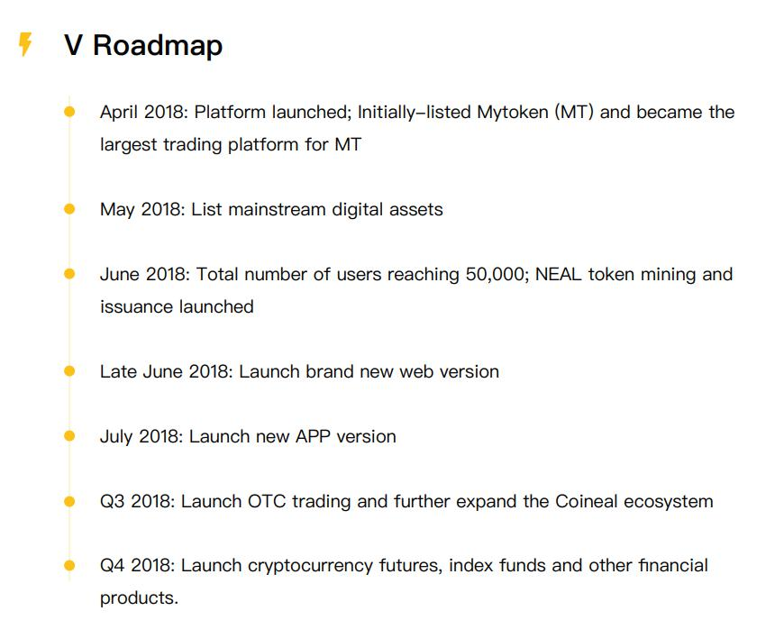 COINEAL取引所-ロードマップ