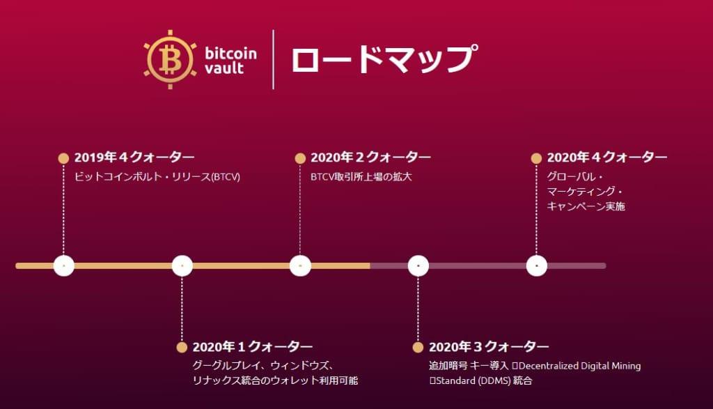 ビットコインボルトのロードマップ