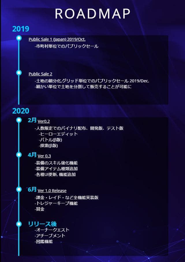 クロスリンク-ロードマップ