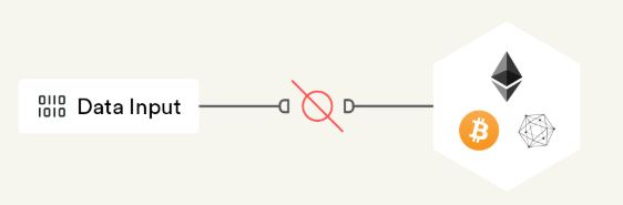 Chainlink-スマートコントラクト
